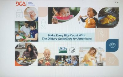 Dietary Guidelines 2020 – 2025